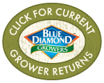 Current Grower Return icon